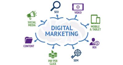Digital Marketing Agency - Img 2