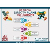 Directv Plans At Affordable Prices By Irg Digital