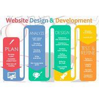 Web Design & Web Development Company in Baltimore, USA