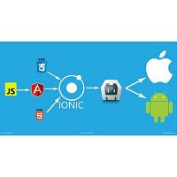 Top Ionic App Development Company - AppClues Infotech