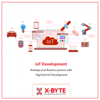 IoT App Development Services in USA/UAE | X-Byte Enterprise Solutions
