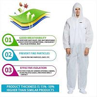 Buy Disposable Antibacterial Suit to Market Brand