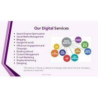 Best Digital Marketing Agency In USA
