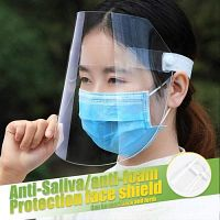 Why Reusable Protective Face Shield Best to Protect From Viruses?