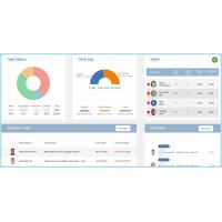 Enhance Productivity with Orangescrum Enterprise Project Management Tool