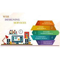Top website design company near me | WDH
